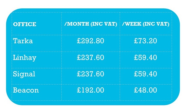 Braunton work hub offices, monthly and weekly rates for Tarka £292.80/£73.20, Linhay and Signal £237.60/£59.40, and Beacon £192/£48
